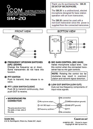 ICOM SM-20 User manual